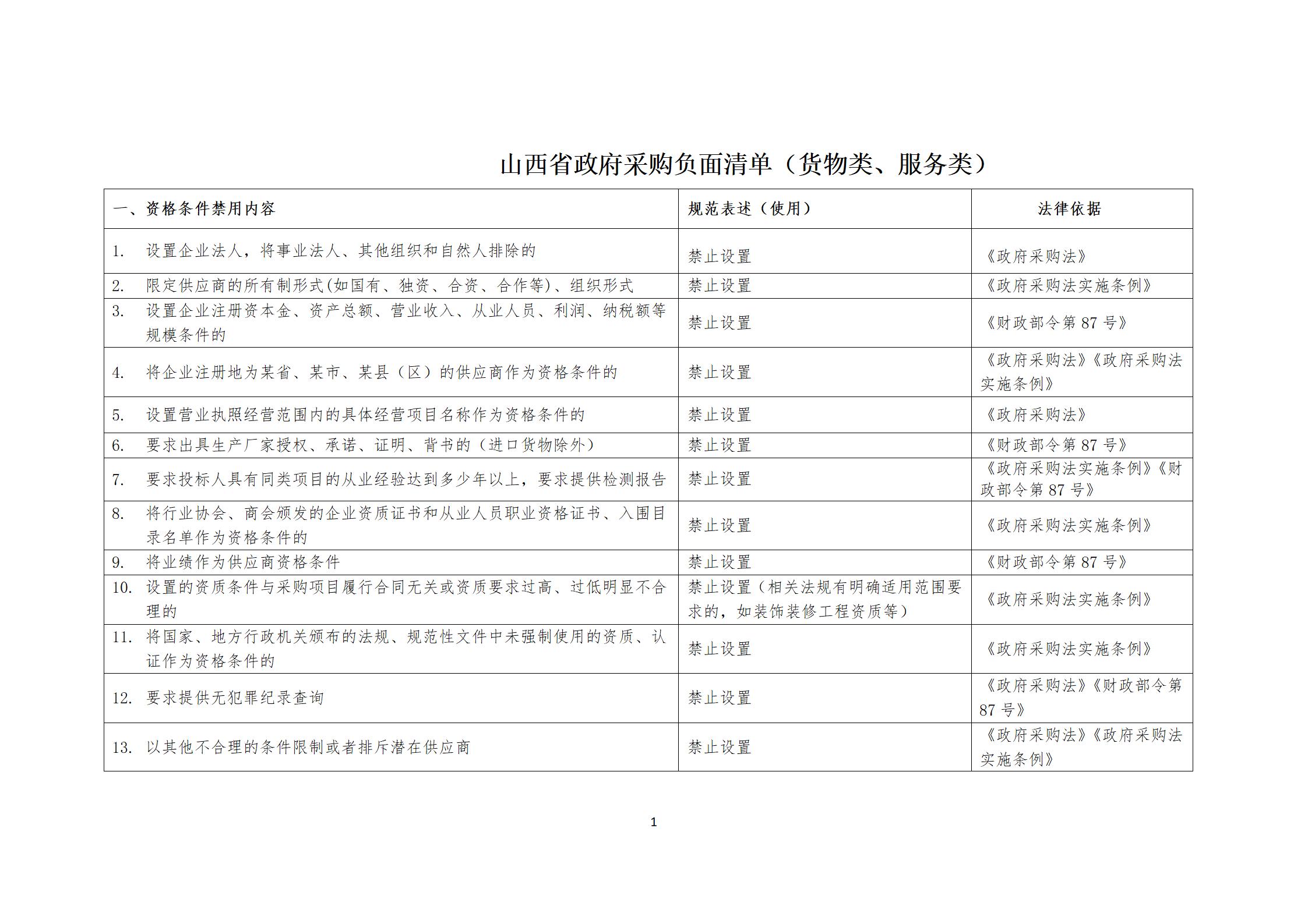 山西省政府采购负面清单(货物类、服务类)